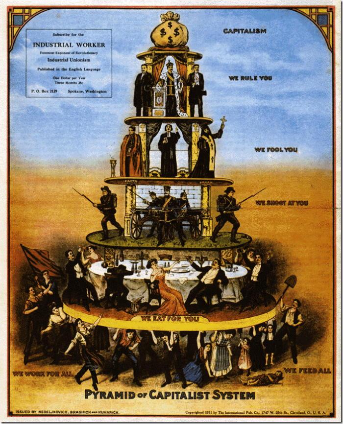 La pyramide du capitalisme.